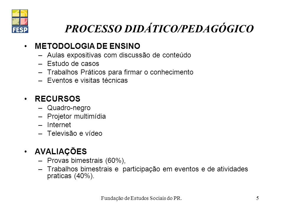 Fundação de Estudos Sociais do PR.6 BIBLIOGRAFIA BÁSICA CORRÊA, Henrique; CORRÊA, Carlos.