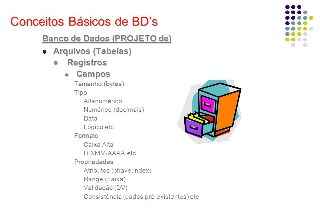 Conceitos Básicos de BDs Banco de Dados (PROJETO de) Arquivos (Tabelas) Arquivos (Tabelas) l Registros Campos Campos Tamanho (bytes) Tipo Alfanumérico
