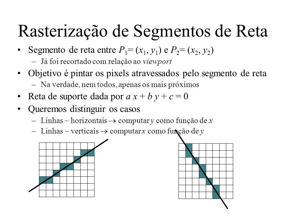 Rasterização de Segmentos de Reta Segmento de reta entre P 1 = (x 1, y 1 ) e P 2 = (x 2, y 2 ) –Já foi recortado com relação ao viewport Objetivo é pintar os pixels atravessados pelo segmento de reta –Na verdade, nem todos, apenas os mais próximos Reta de suporte dada por a x + b y + c = 0 Queremos distinguir os casos –Linhas ~ horizontais computar y como função de x –Linhas ~ verticais computar x como função de y