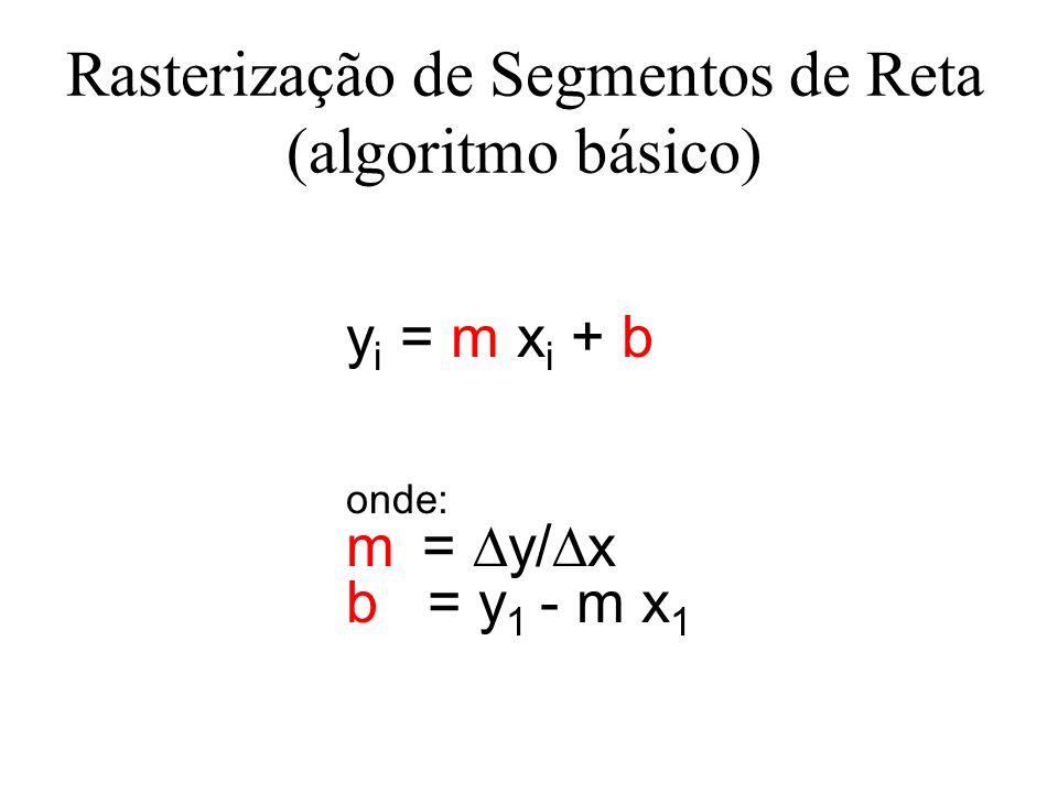 y i = m x i + b onde: m = y/ x b = y 1 - m x 1 Rasterização de Segmentos de Reta (algoritmo básico)