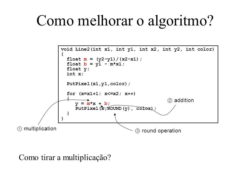 Como melhorar o algoritmo? void Line2(int x1, int y1, int x2, int y2, int color) { float m = (y2-y1)/(x2-x1); float b = y1 - m*x1; float y; int x; Put
