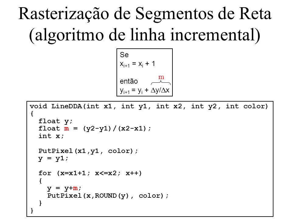 void LineDDA(int x1, int y1, int x2, int y2, int color) { float y; float m = (y2-y1)/(x2-x1); int x; PutPixel(x1,y1, color); y = y1; for (x=x1+1; x<=x2; x++) { y = y+m; PutPixel(x,ROUND(y), color); } Se x i+1 = x i + 1 então y i+1 = y i + y/ x m Rasterização de Segmentos de Reta (algoritmo de linha incremental)