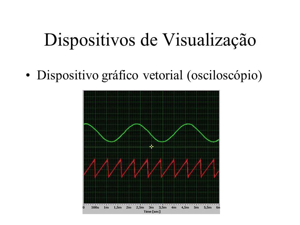 Dispositivos de Visualização Dispositivo gráfico vetorial (osciloscópio)