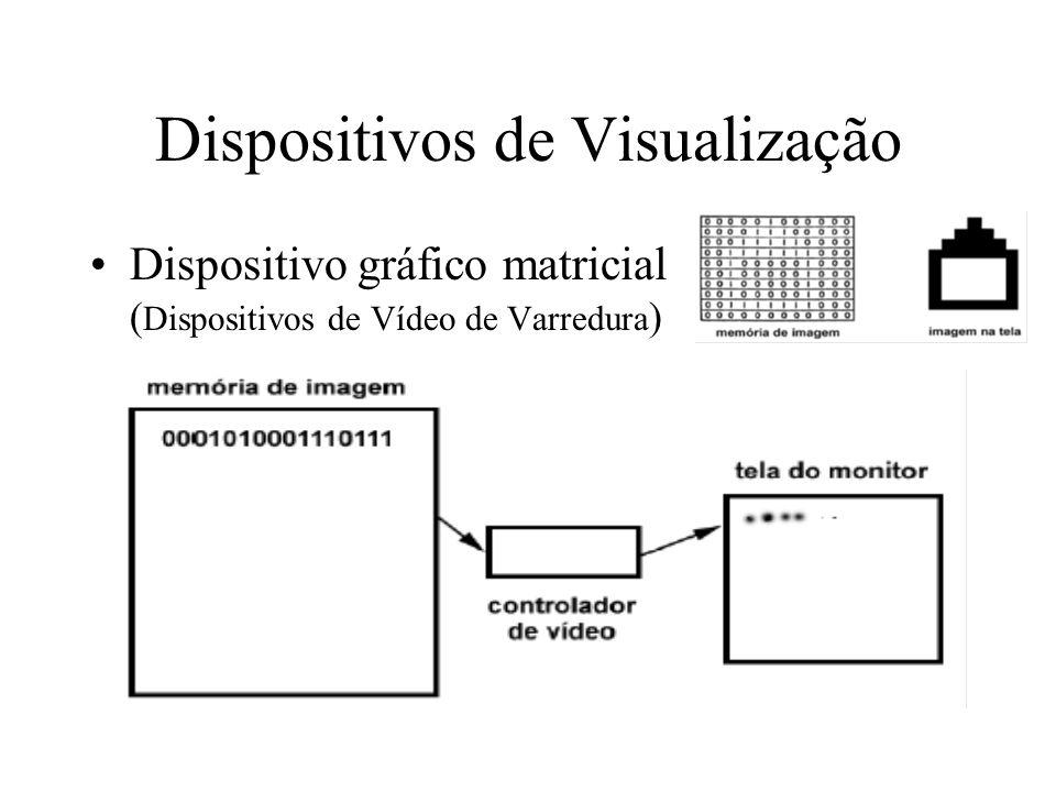 Rasterização de Segmentos de Reta (Algoritmo de Bresenham) Vantagens: