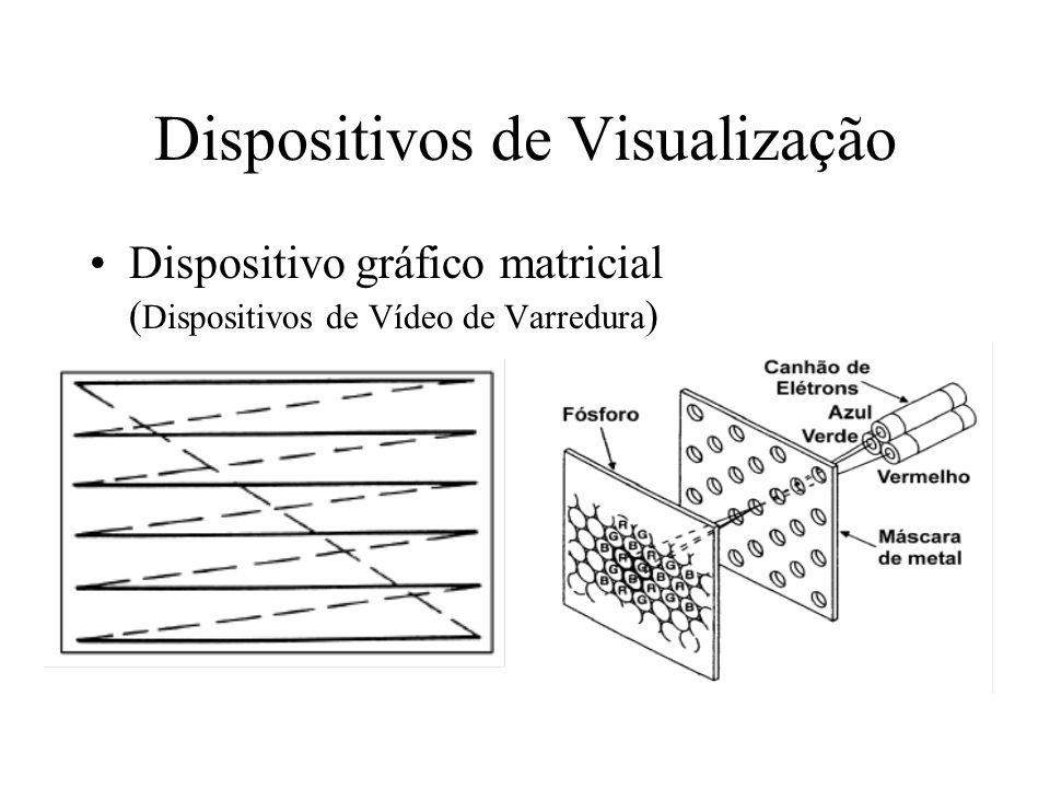 Dispositivos de Visualização Dispositivo gráfico matricial ( Dispositivos de Vídeo de Varredura )
