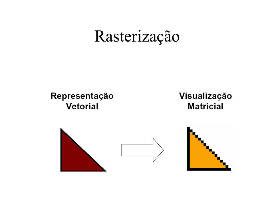 Representação Vetorial x Matricial Normalmente, gráficos são definidos através de primitivas geométricas como pontos, segmentos de retas, polígonos, etc –Representação vetorial Dispositivos gráficos podem ser pensados como matrizes de pixels (rasters) –Representação matricial Rasterização é o processo de conversão entre representações vetorial e matricial