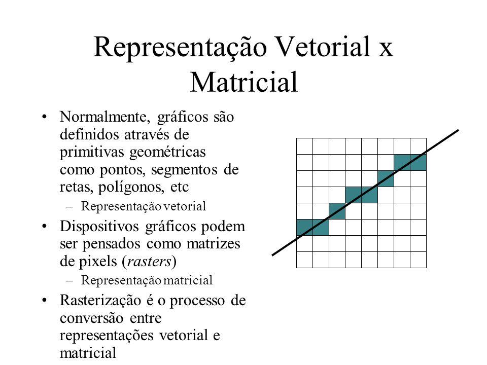 void LineDDA(int x1, int y1, int x2, int y2, int color) { float y; float m = (y2-y1)/(x2-x1); int x; PutPixel(x1,y1, color); y = y1; for (x=x1+1; x<=x2; x++) { y = y+m; PutPixel(x,ROUND(y), color); } Se x i+1 = x i + 1 então y i+1 = y i + y/ x Ainda são necessários uma adição de floats e uma round operation.