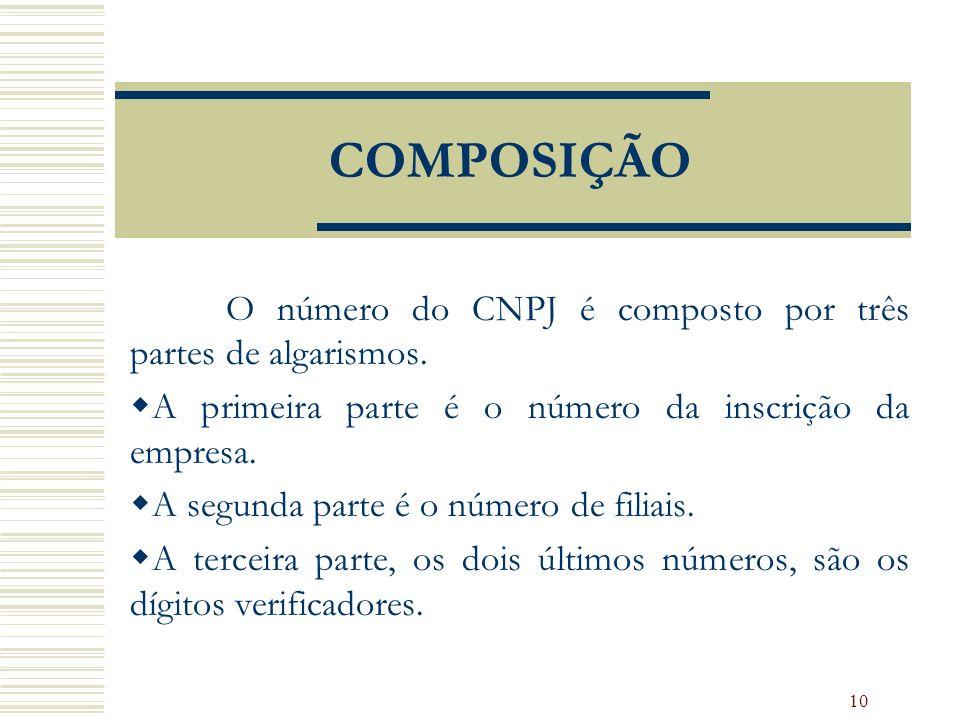 10 COMPOSIÇÃO O número do CNPJ é composto por três partes de algarismos. A primeira parte é o número da inscrição da empresa. A segunda parte é o núme