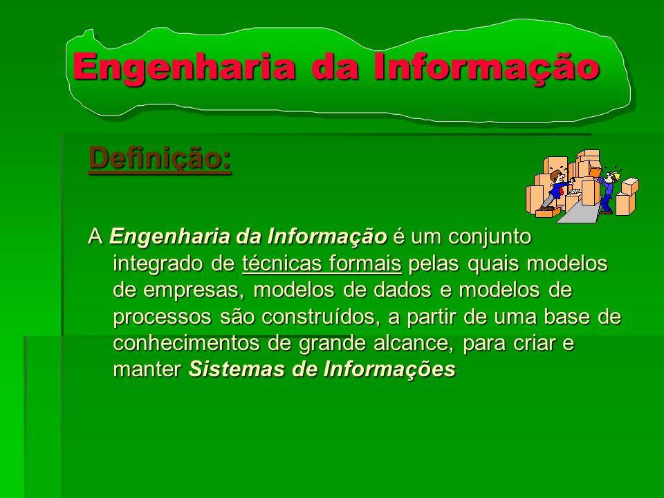 Engenharia da Informação Definição: A Engenharia da Informação é um conjunto integrado de técnicas formais pelas quais modelos de empresas, modelos de