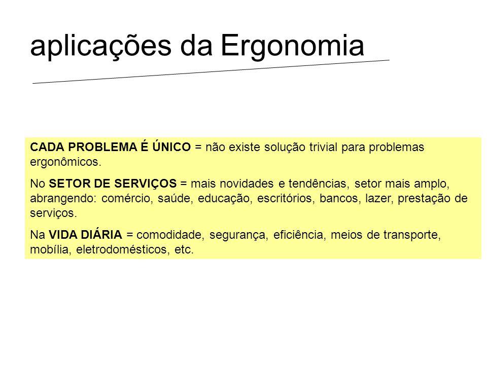 aplicações da Ergonomia CADA PROBLEMA É ÚNICO = não existe solução trivial para problemas ergonômicos. No SETOR DE SERVIÇOS = mais novidades e tendênc