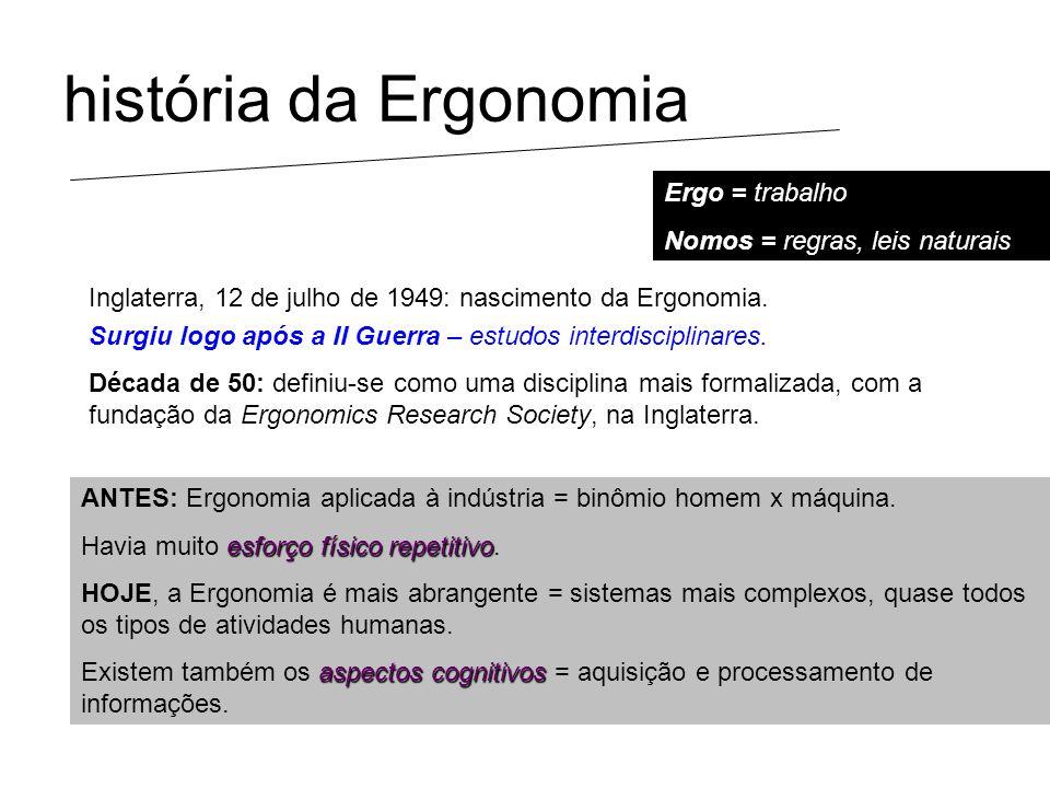 história da Ergonomia Inglaterra, 12 de julho de 1949: nascimento da Ergonomia. Surgiu logo após a II Guerra – estudos interdisciplinares. Década de 5
