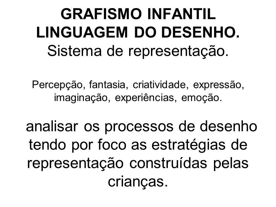 GRAFISMO INFANTIL LINGUAGEM DO DESENHO. Sistema de representação. Percepção, fantasia, criatividade, expressão, imaginação, experiências, emoção. anal