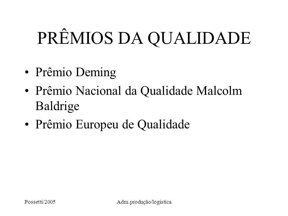 Possetti/2005Adm.produção/logística PRÊMIOS DA QUALIDADE Prêmio Deming Prêmio Nacional da Qualidade Malcolm Baldrige Prêmio Europeu de Qualidade