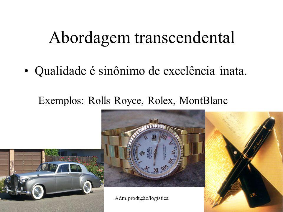 Possetti/2005Adm.produção/logística Abordagem transcendental Qualidade é sinônimo de excelência inata. Exemplos: Rolls Royce, Rolex, MontBlanc