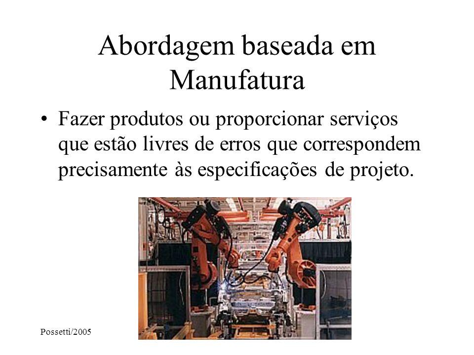 Possetti/2005Adm.produção/logística Abordagem baseada em Manufatura Fazer produtos ou proporcionar serviços que estão livres de erros que correspondem