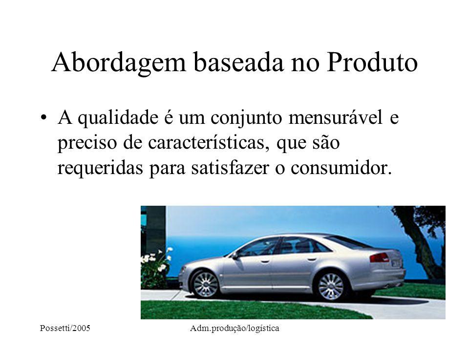 Possetti/2005Adm.produção/logística Abordagem baseada no Produto A qualidade é um conjunto mensurável e preciso de características, que são requeridas