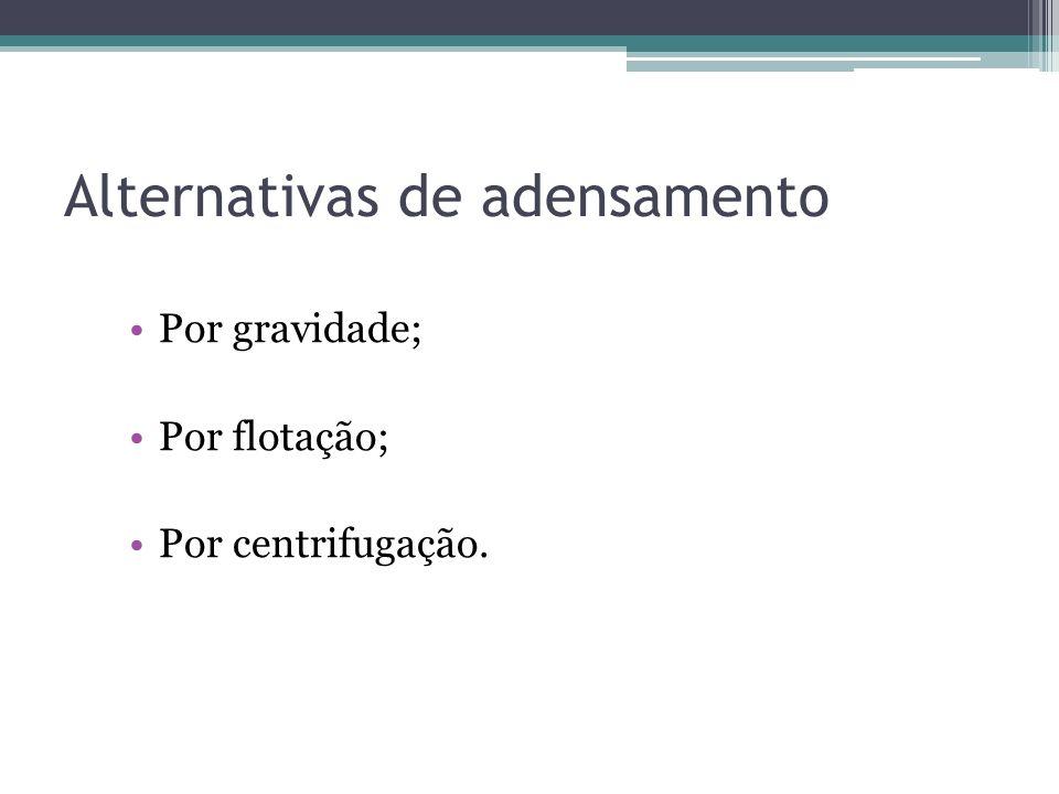 Alternativas de adensamento Por gravidade; Por flotação; Por centrifugação.