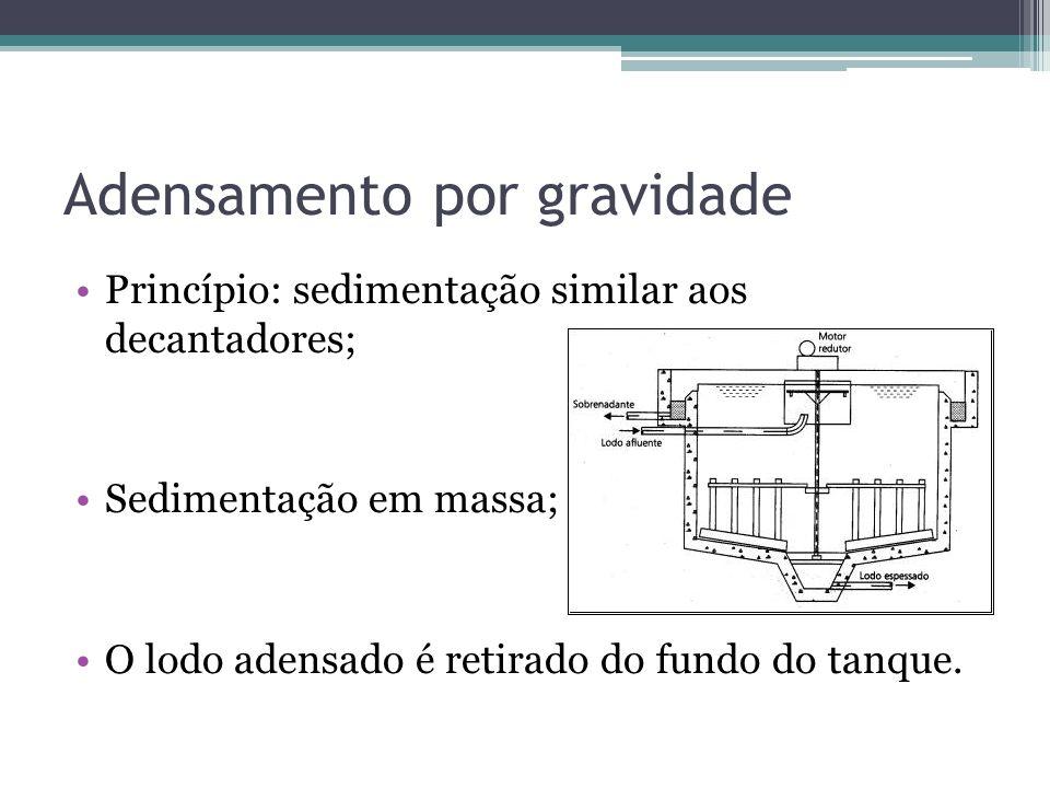 Adensamento por gravidade Princípio: sedimentação similar aos decantadores; Sedimentação em massa; O lodo adensado é retirado do fundo do tanque.