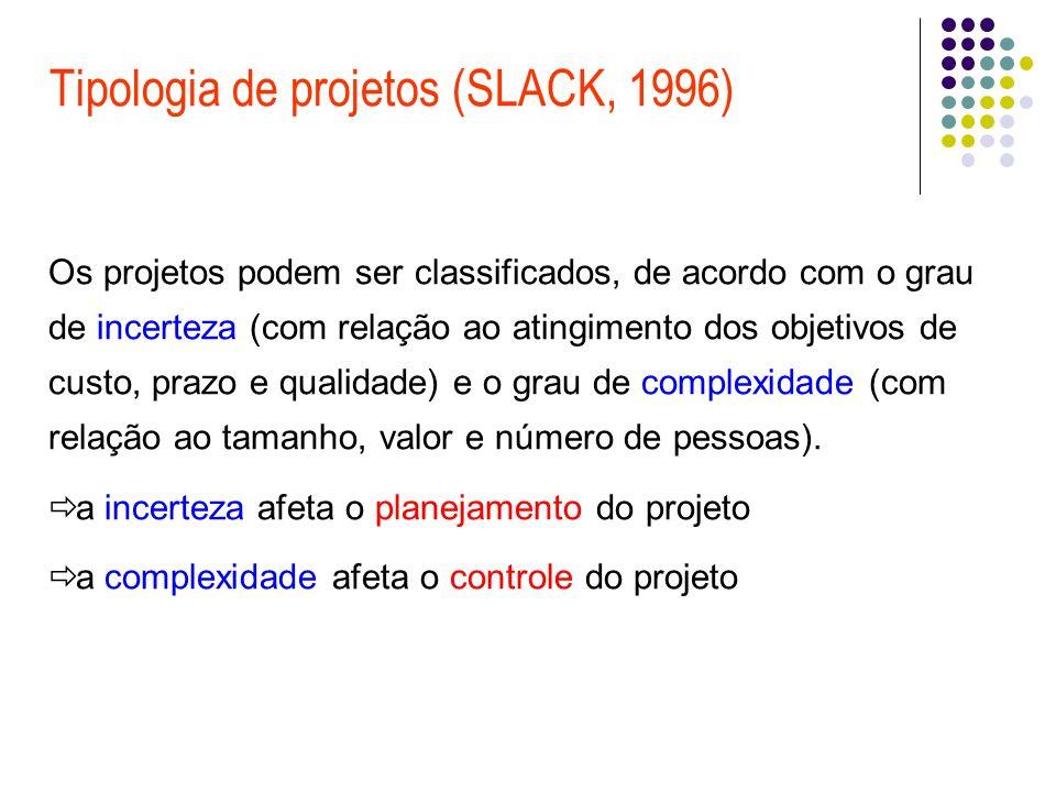 Tipologia de projetos (SLACK, 1996) Os projetos podem ser classificados, de acordo com o grau de incerteza (com relação ao atingimento dos objetivos d