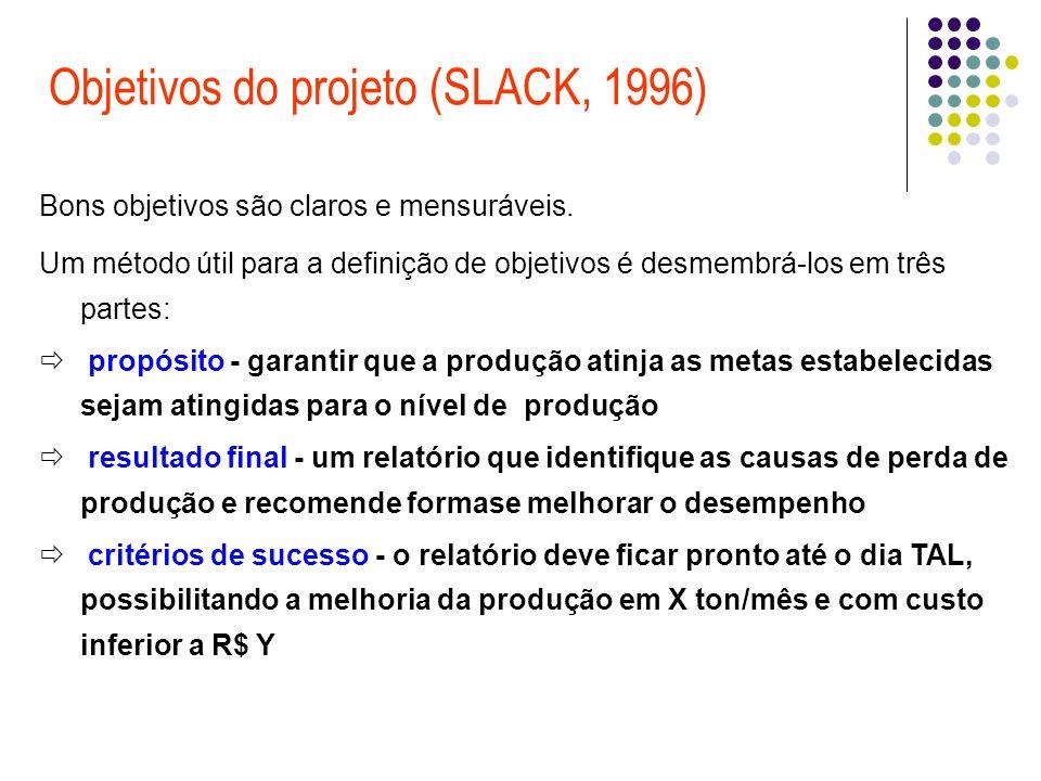 Objetivos do projeto (SLACK, 1996) Bons objetivos são claros e mensuráveis. Um método útil para a definição de objetivos é desmembrá-los em três parte