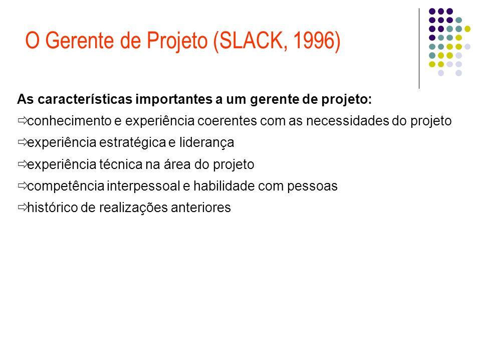 O Gerente de Projeto (SLACK, 1996) As características importantes a um gerente de projeto: conhecimento e experiência coerentes com as necessidades do projeto experiência estratégica e liderança experiência técnica na área do projeto competência interpessoal e habilidade com pessoas histórico de realizações anteriores