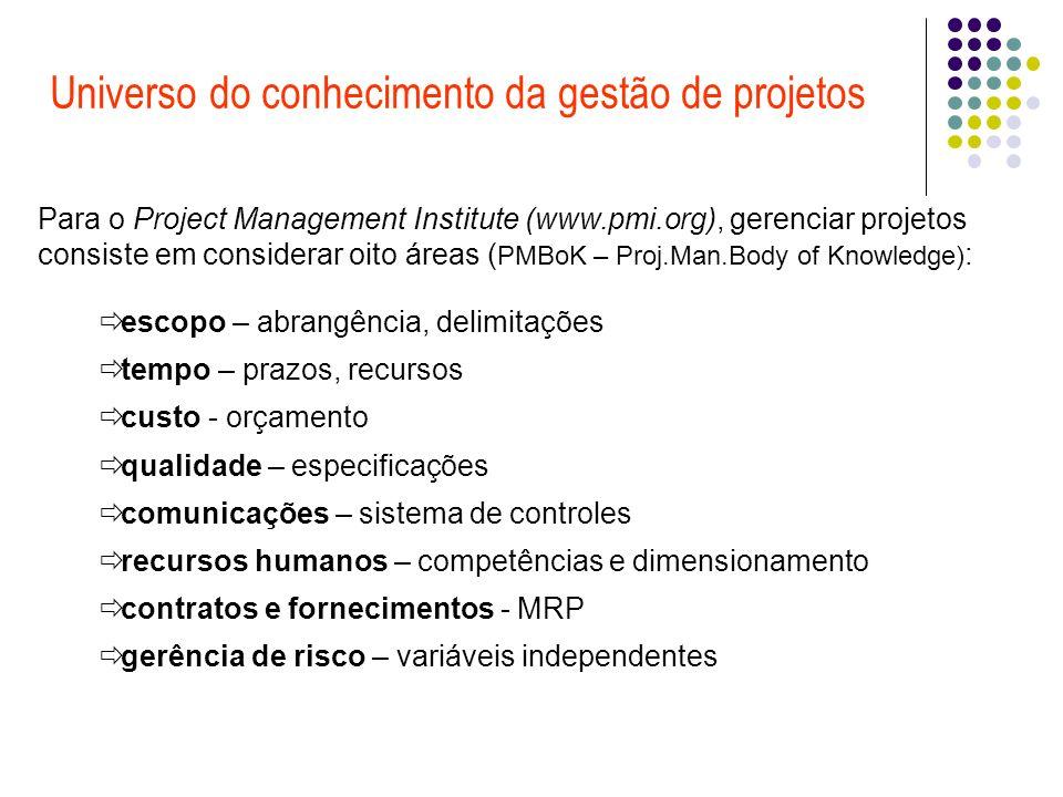 Universo do conhecimento da gestão de projetos Para o Project Management Institute (www.pmi.org), gerenciar projetos consiste em considerar oito áreas