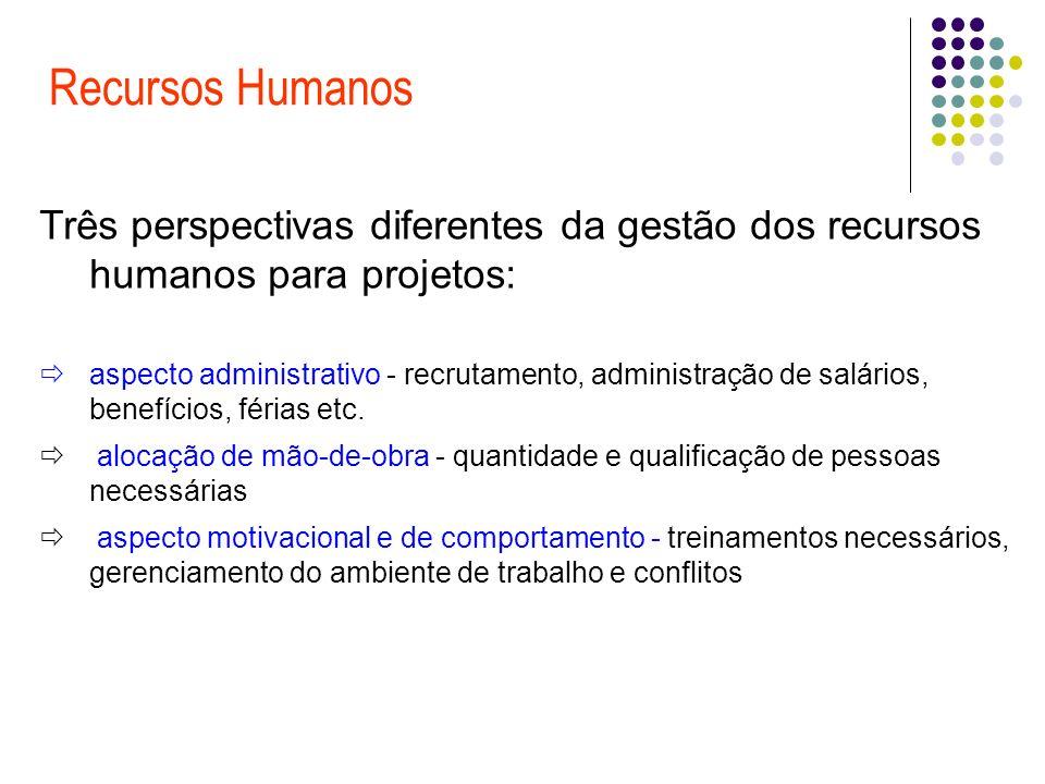 Recursos Humanos Três perspectivas diferentes da gestão dos recursos humanos para projetos: aspecto administrativo - recrutamento, administração de salários, benefícios, férias etc.
