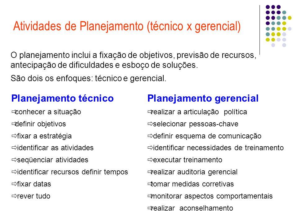 Atividades de Planejamento (técnico x gerencial) O planejamento inclui a fixação de objetivos, previsão de recursos, antecipação de dificuldades e esb