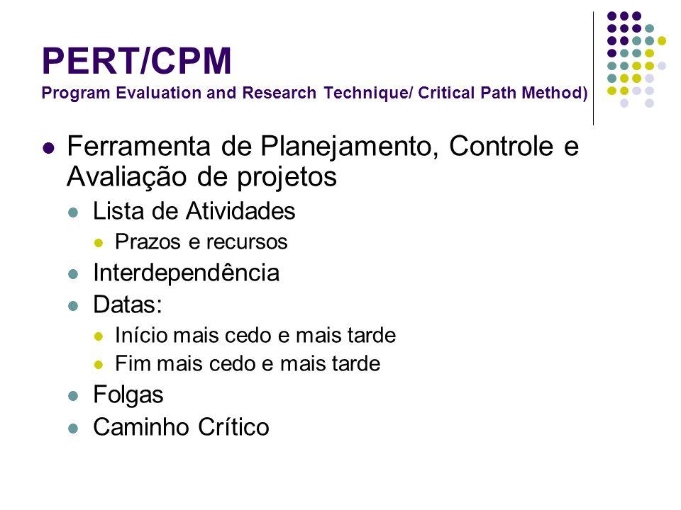PERT/CPM Program Evaluation and Research Technique/ Critical Path Method) Ferramenta de Planejamento, Controle e Avaliação de projetos Lista de Ativid