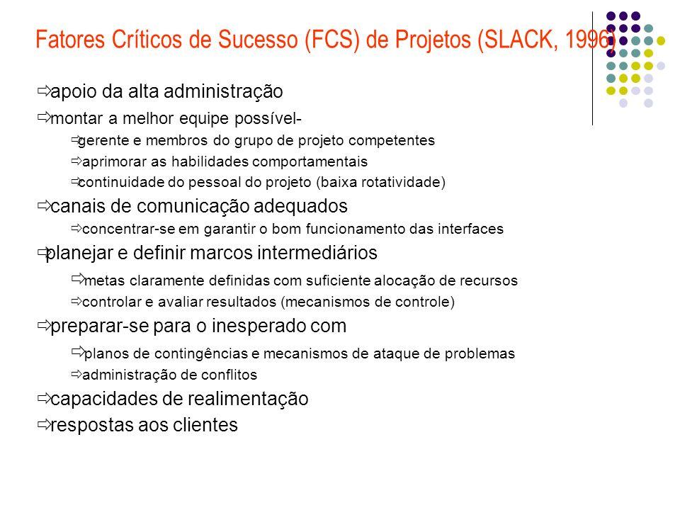 Fatores Críticos de Sucesso (FCS) de Projetos (SLACK, 1996) apoio da alta administração montar a melhor equipe possível- gerente e membros do grupo de
