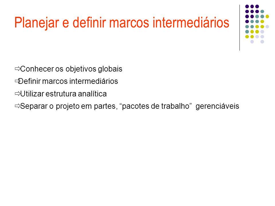 Planejar e definir marcos intermediários Conhecer os objetivos globais Definir marcos intermediários Utilizar estrutura analítica Separar o projeto em partes, pacotes de trabalho gerenciáveis