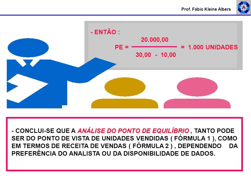 Prof. Fábio Kleine Albers - ENTÃO : 20.000,00 PE = = 1.000 UNIDADES 30,00 - 10,00 ANÁLISE DO PONTO DE EQUILÍBRIO - CONCLUI-SE QUE A ANÁLISE DO PONTO D