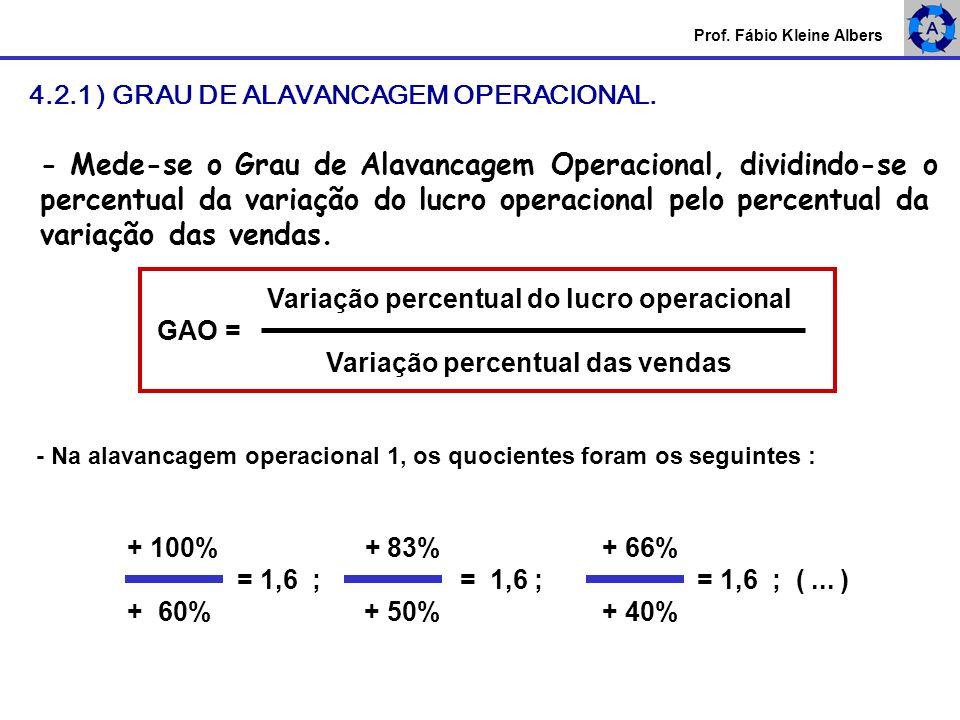 Prof. Fábio Kleine Albers 4.2.1 ) GRAU DE ALAVANCAGEM OPERACIONAL. Variação percentual do lucro operacional GAO = Variação percentual das vendas - Med