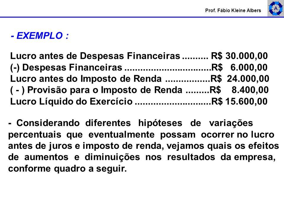 Prof. Fábio Kleine Albers - EXEMPLO : Lucro antes de Despesas Financeiras.......... R$ 30.000,00 (-) Despesas Financeiras.............................