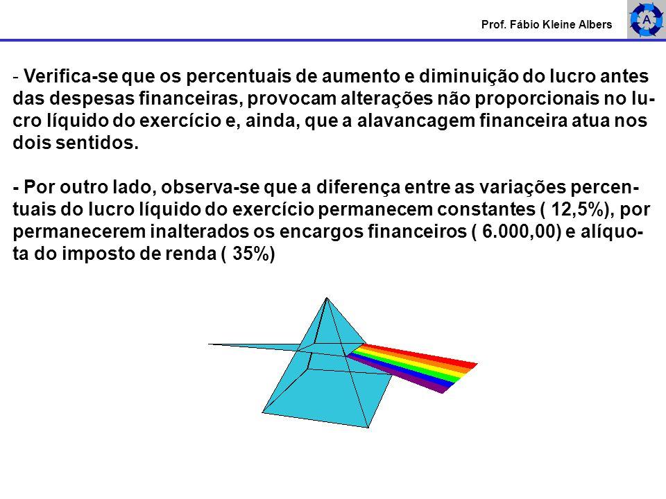 - Verifica-se que os percentuais de aumento e diminuição do lucro antes das despesas financeiras, provocam alterações não proporcionais no lu- cro líq