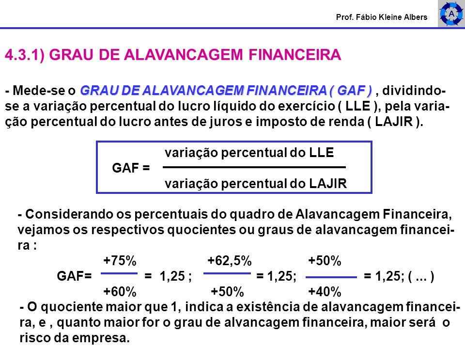 Prof. Fábio Kleine Albers 4.3.1) GRAU DE ALAVANCAGEM FINANCEIRA GRAU DE ALAVANCAGEM FINANCEIRA ( GAF ) - Mede-se o GRAU DE ALAVANCAGEM FINANCEIRA ( GA