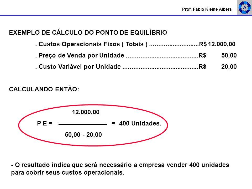 Prof. Fábio Kleine Albers EXEMPLO DE CÁLCULO DO PONTO DE EQUILÍBRIO. Custos Operacionais Fixos ( Totais )............................R$ 12.000,00. Pre