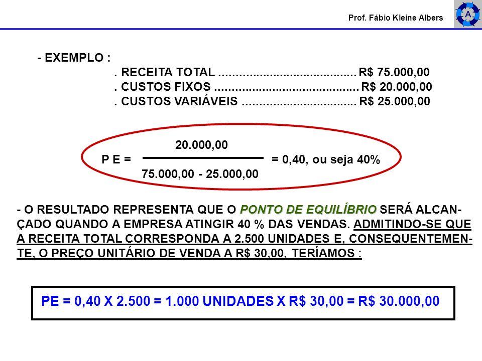 Prof. Fábio Kleine Albers - EXEMPLO :. RECEITA TOTAL......................................... R$ 75.000,00. CUSTOS FIXOS..............................