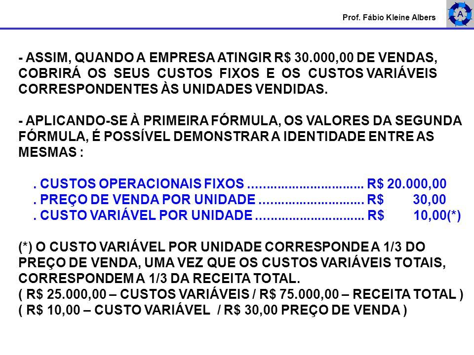 Prof. Fábio Kleine Albers - ASSIM, QUANDO A EMPRESA ATINGIR R$ 30.000,00 DE VENDAS, COBRIRÁ OS SEUS CUSTOS FIXOS E OS CUSTOS VARIÁVEIS CORRESPONDENTES