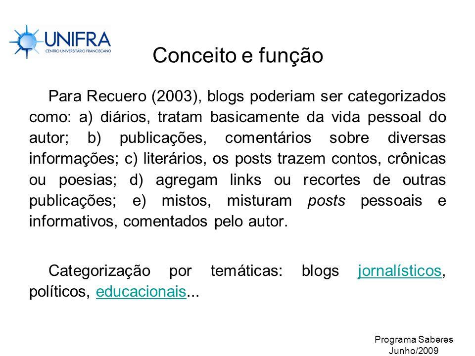 Programa Saberes Junho/2009 Para Recuero (2003), blogs poderiam ser categorizados como: a) diários, tratam basicamente da vida pessoal do autor; b) pu