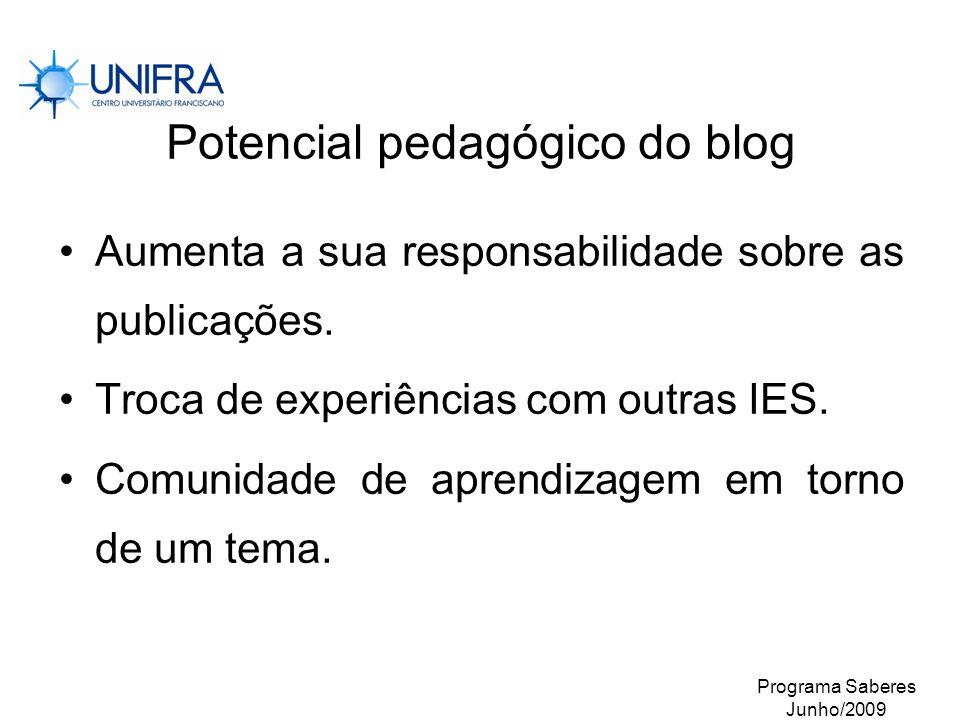 Programa Saberes Junho/2009 Potencial pedagógico do blog Aumenta a sua responsabilidade sobre as publicações. Troca de experiências com outras IES. Co