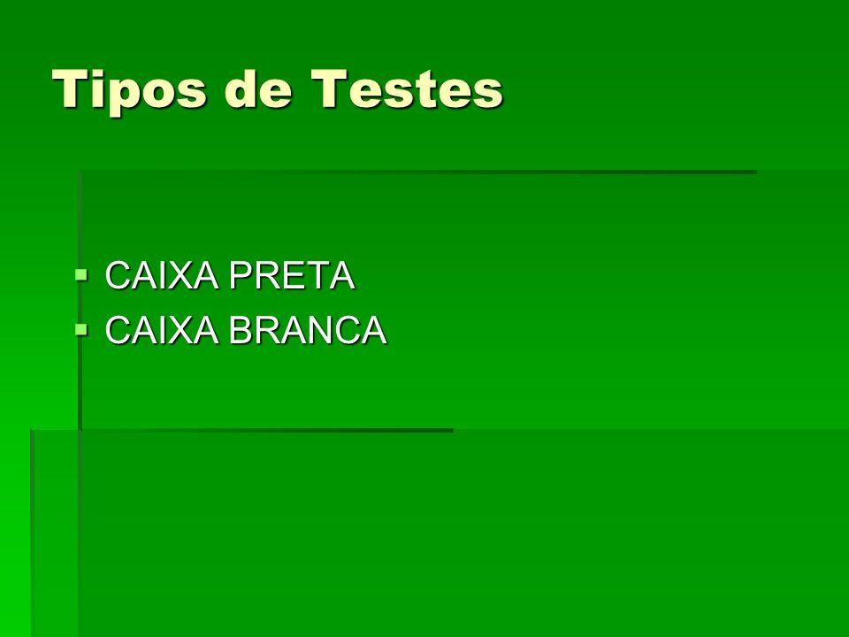 Tipos de Testes CAIXA PRETA CAIXA PRETA CAIXA BRANCA CAIXA BRANCA