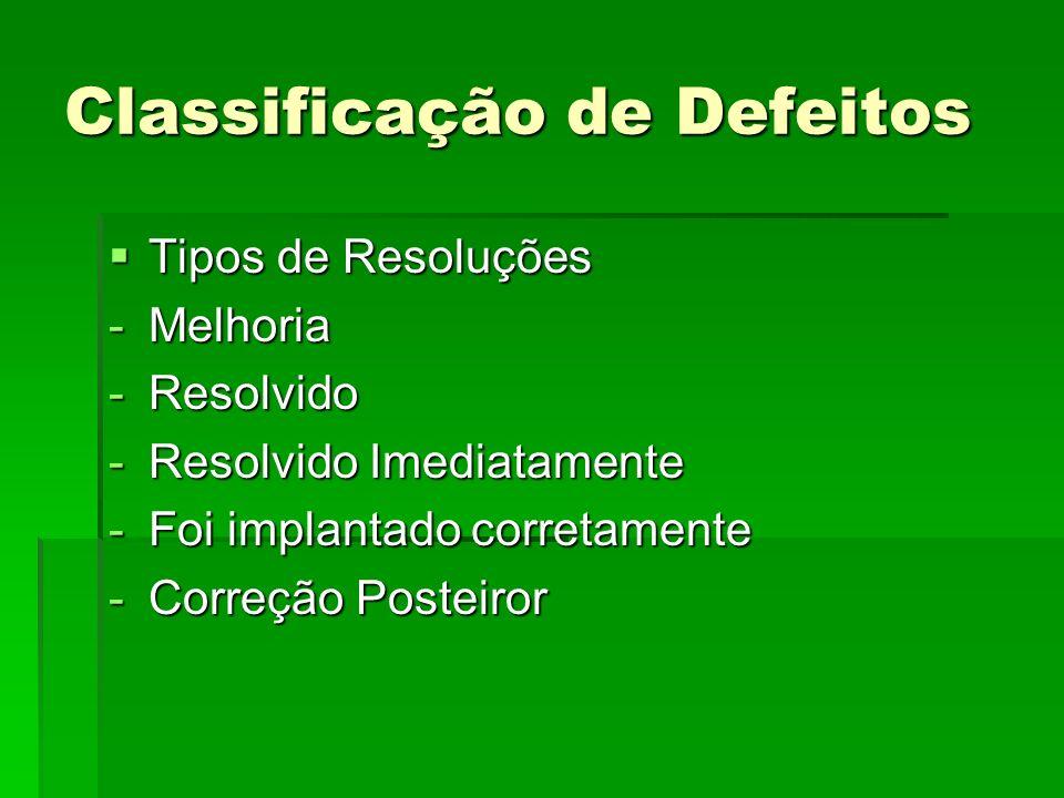 Classificação de Defeitos Tipos de Resoluções Tipos de Resoluções -Melhoria -Resolvido -Resolvido Imediatamente -Foi implantado corretamente -Correção Posteiror