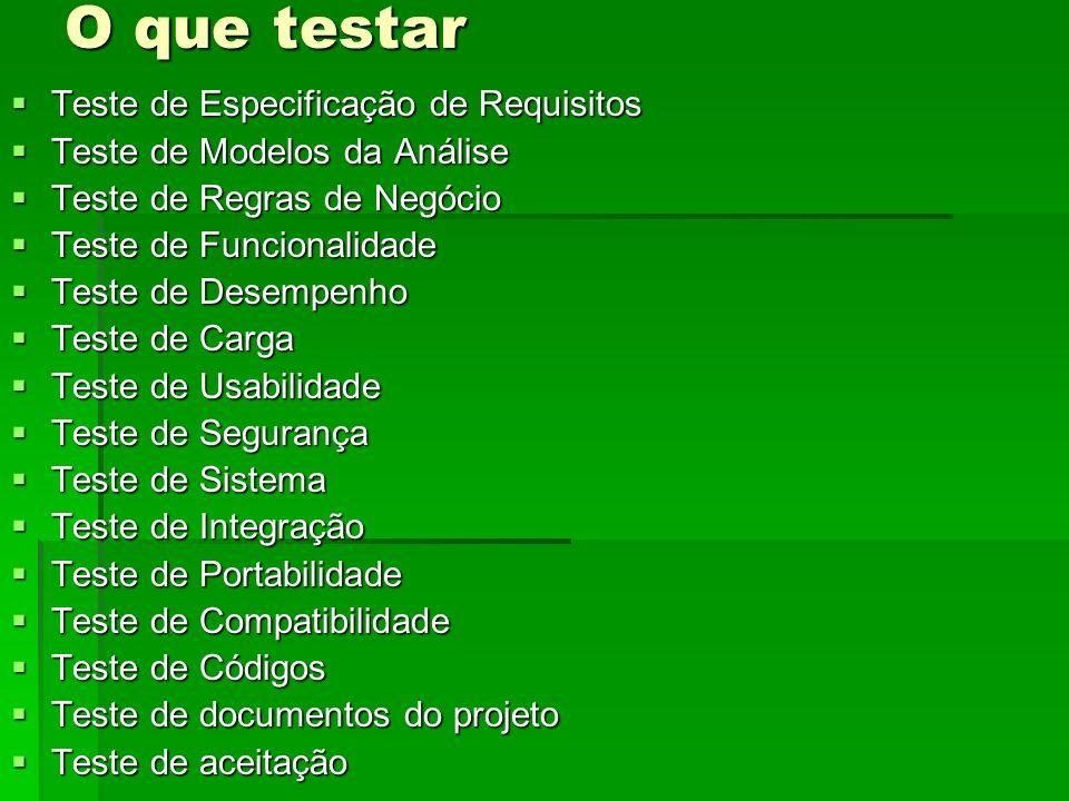 O que testar Teste de Especificação de Requisitos Teste de Especificação de Requisitos Teste de Modelos da Análise Teste de Modelos da Análise Teste de Regras de Negócio Teste de Regras de Negócio Teste de Funcionalidade Teste de Funcionalidade Teste de Desempenho Teste de Desempenho Teste de Carga Teste de Carga Teste de Usabilidade Teste de Usabilidade Teste de Segurança Teste de Segurança Teste de Sistema Teste de Sistema Teste de Integração Teste de Integração Teste de Portabilidade Teste de Portabilidade Teste de Compatibilidade Teste de Compatibilidade Teste de Códigos Teste de Códigos Teste de documentos do projeto Teste de documentos do projeto Teste de aceitação Teste de aceitação