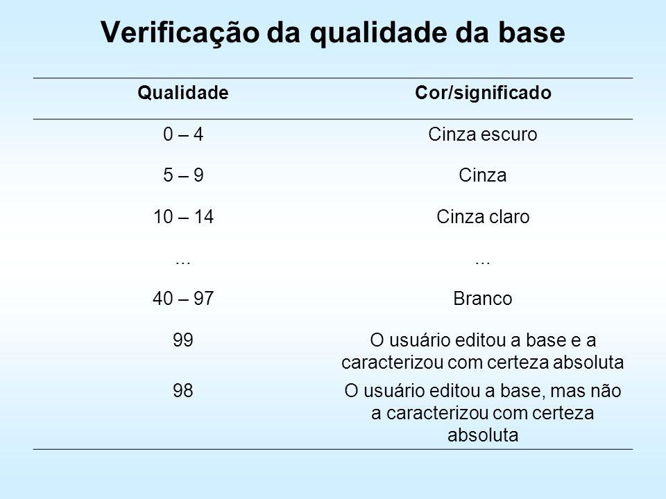 Verificação da qualidade da base QualidadeCor/significado 0 – 4Cinza escuro 5 – 9Cinza 10 – 14Cinza claro... 40 – 97Branco 99O usuário editou a base e