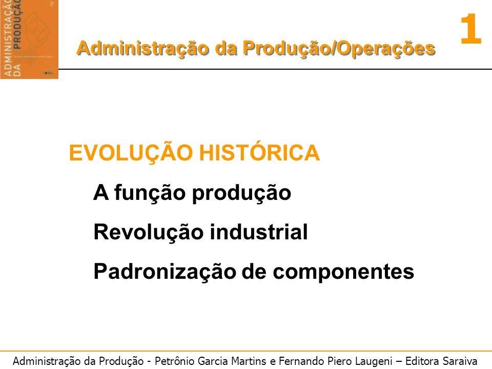 Administração da Produção - Petrônio Garcia Martins e Fernando Piero Laugeni – Editora Saraiva 1 Administração da Produção/Operações EVOLUÇÃO HISTÓRIC