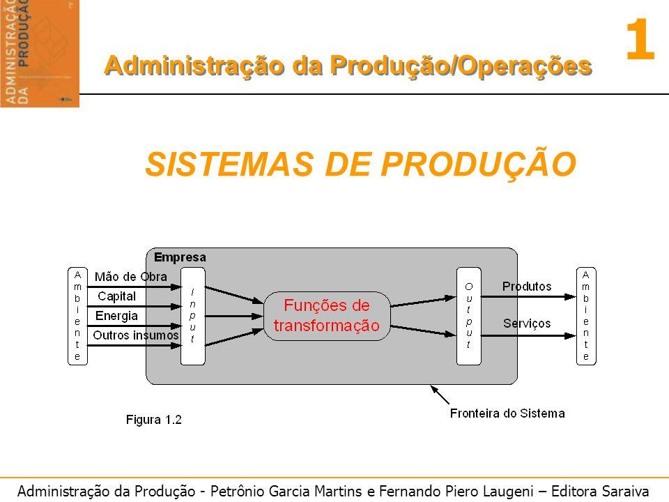 Administração da Produção - Petrônio Garcia Martins e Fernando Piero Laugeni – Editora Saraiva 1 Administração da Produção/Operações SISTEMAS DE PRODU