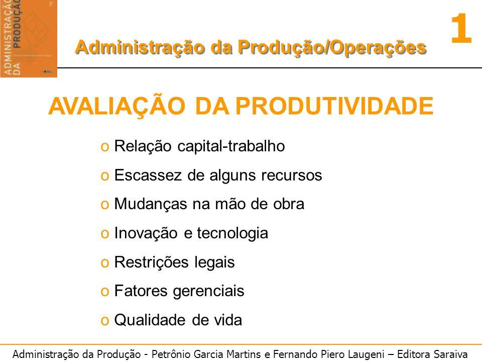 Administração da Produção - Petrônio Garcia Martins e Fernando Piero Laugeni – Editora Saraiva 1 Administração da Produção/Operações AVALIAÇÃO DA PROD
