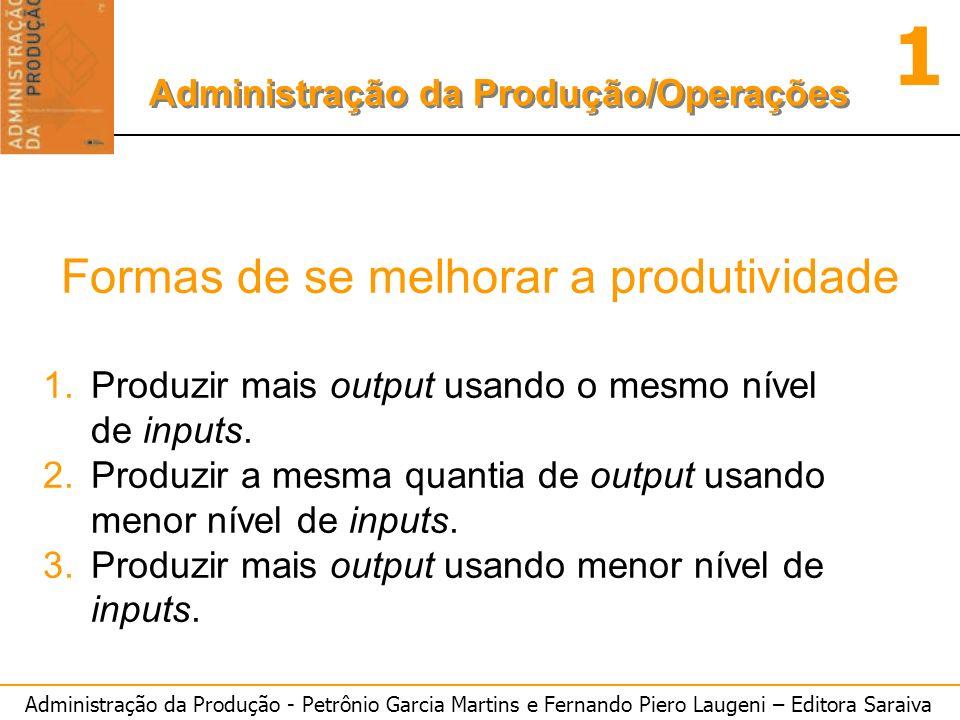 Administração da Produção - Petrônio Garcia Martins e Fernando Piero Laugeni – Editora Saraiva 1 Administração da Produção/Operações Formas de se melh