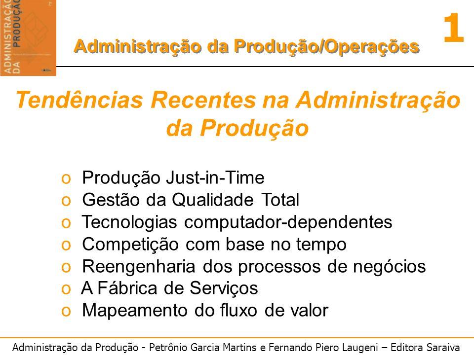 Administração da Produção - Petrônio Garcia Martins e Fernando Piero Laugeni – Editora Saraiva 1 Administração da Produção/Operações Tendências Recent